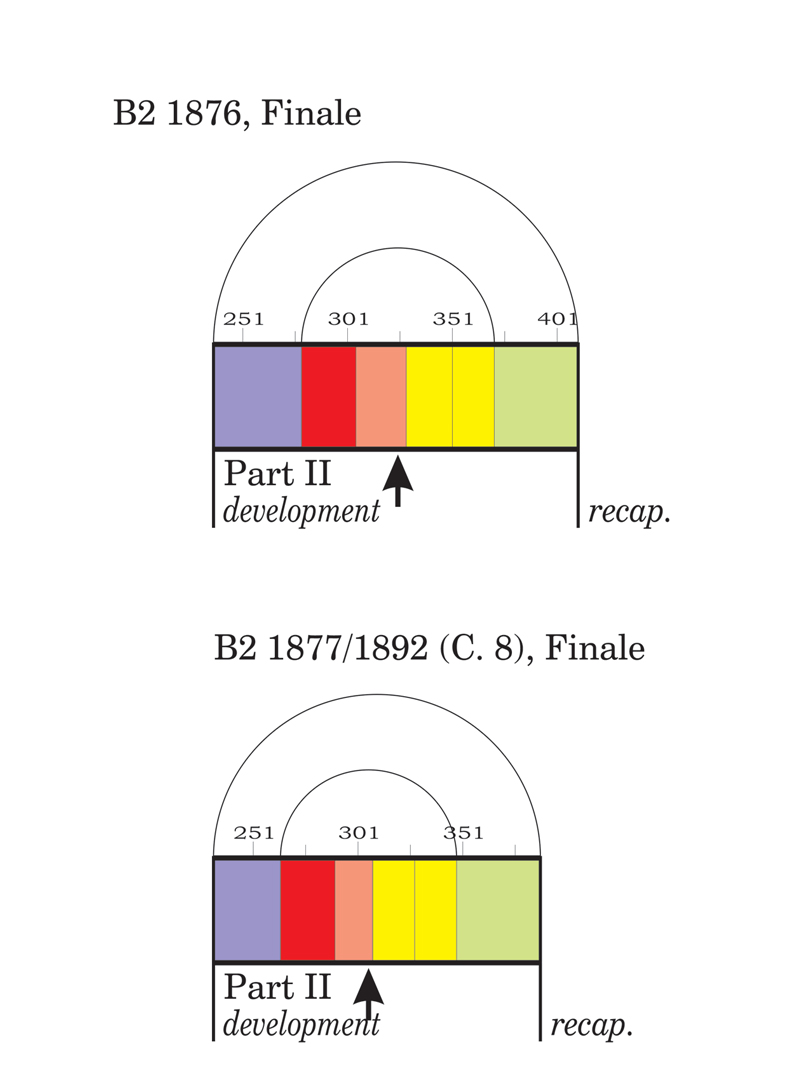 Viewgraph 17 - Arches - B2 1876, Finale